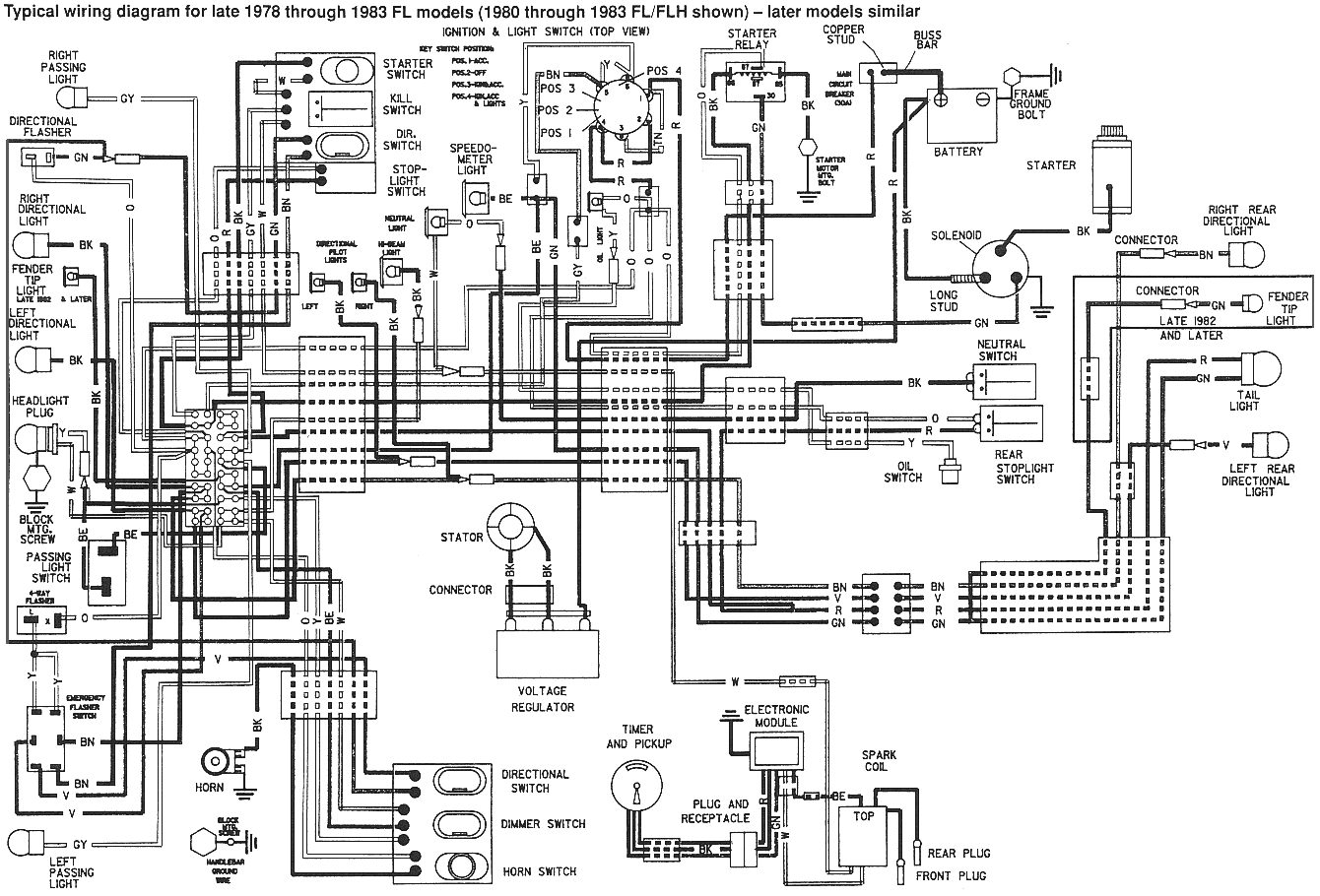 wiring diagram for harley davidson softail Download-2001 harley sportster 1200 wiring diagram wire center u2022 rh silaiwala co 2002 Sportster Custom Harley Davidson XL 1200 Sportster 16-j