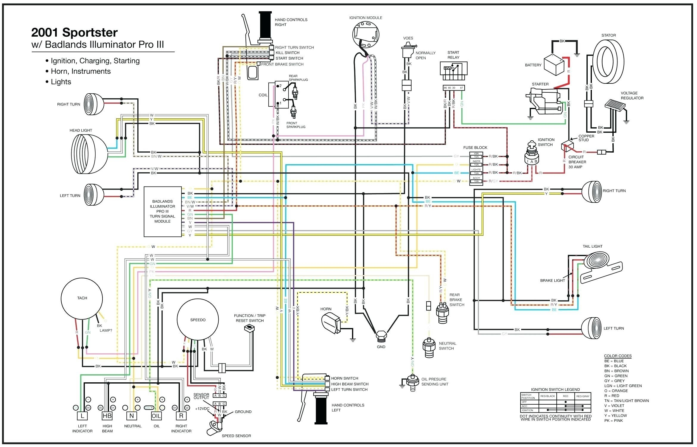 For Harley Softail Wiring Harnes Diagram - Wiring Diagram