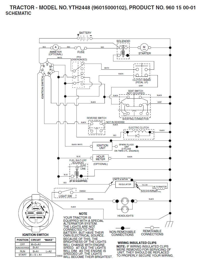 Wiring Diagram For Lawn Tractor Get Free Image About Wiring Diagram