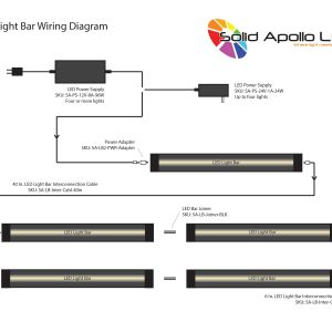 Wiring Diagram for Led Light Bar - Wiring Diagram for Led Light Bar Best Light Bar Wiring Diagram Best Wiring Diagram Led Light 10l