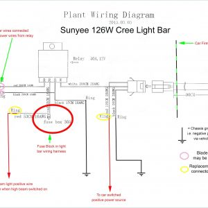 Wiring Diagram for Led Light Bar - Wiring Diagram for Led Light Switch Print Light Bar Wiring Diagram – Volovetsfo 20e