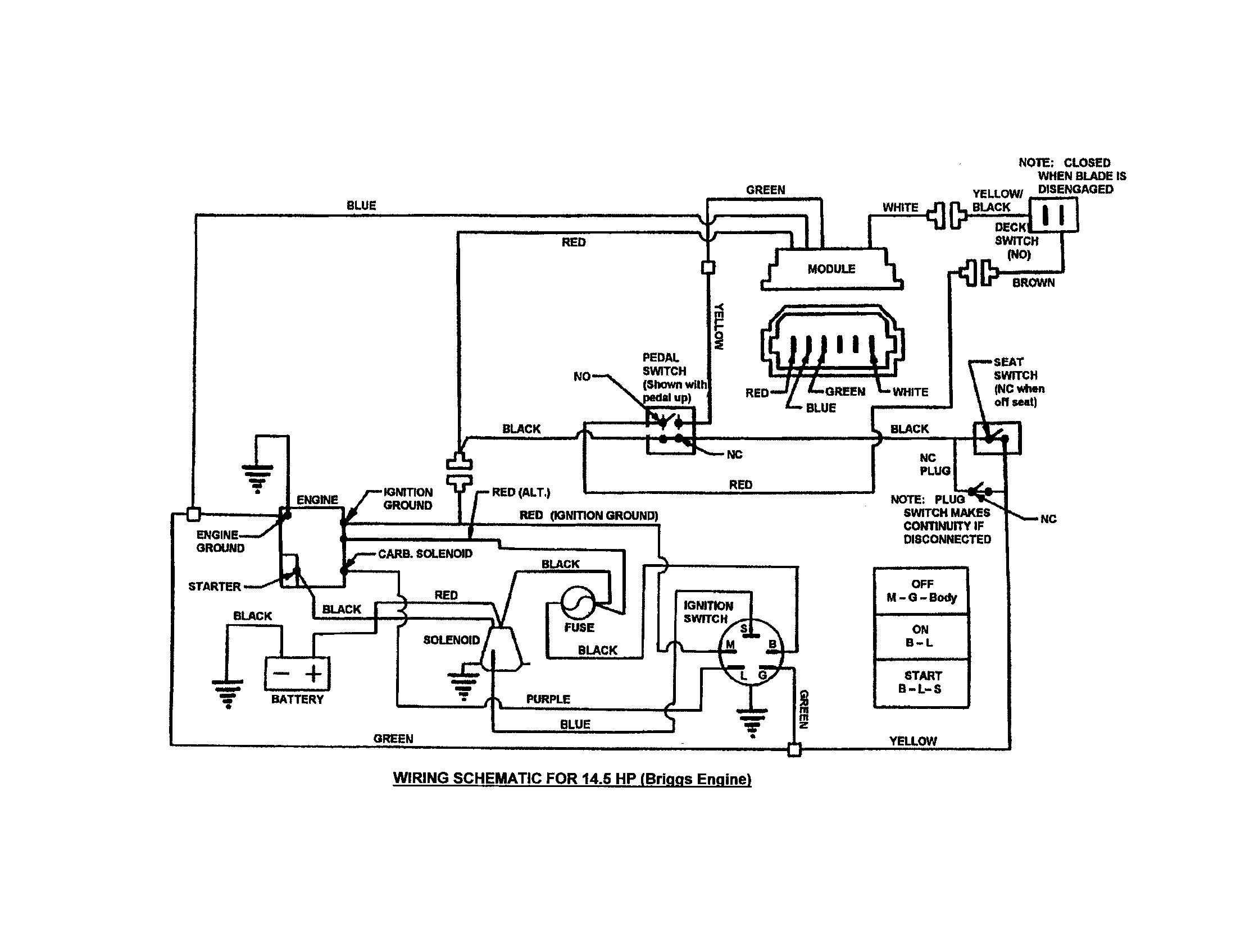 Wiring Diagram for Murray Riding Lawn Mower solenoid - Wiring Diagram for  Yardman Riding Mower Inspirationa