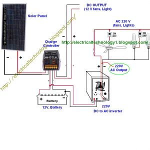 Wiring Diagram for solar Panel to Battery - How to Wire solar Panel to 220v Inverter 12v Battery 12v Dc Load 220v Fan… 16h