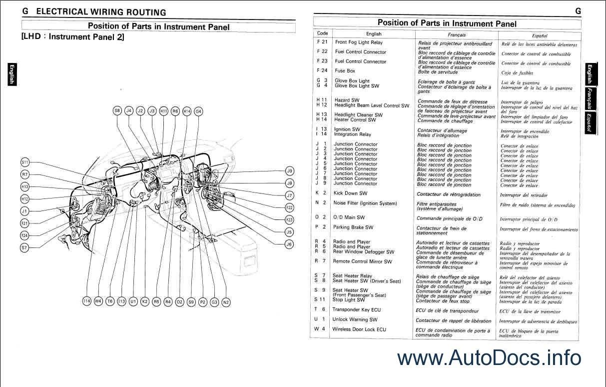 Wiring Diagram Toyota Corolla 1997