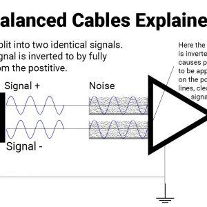 Incredible Xlr Cable Wiring Diagram Pdf Basic Electronics Wiring Diagram Wiring Digital Resources Anistprontobusorg