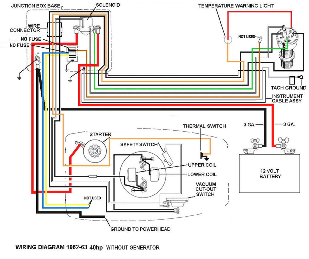 Outboard Motor Diagram Also Yamaha 50 Hp Outboard Manual Wiring