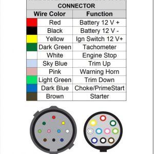 Yamaha 703 Remote Control Wiring Diagram - Yamaha Outboard Wiring Diagram Inspirational Yamaha 703 Remote Control Wiring Diagram Wiring Diagram 3o