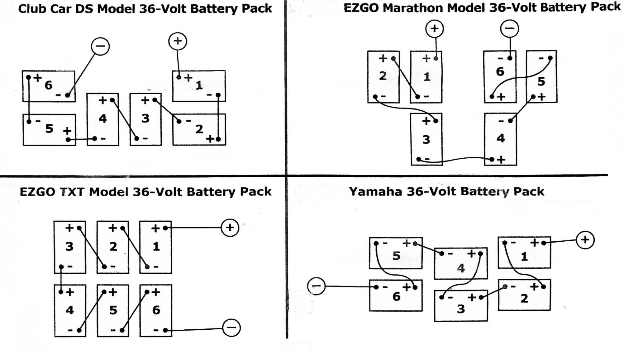 yamaha golf cart battery wiring diagram