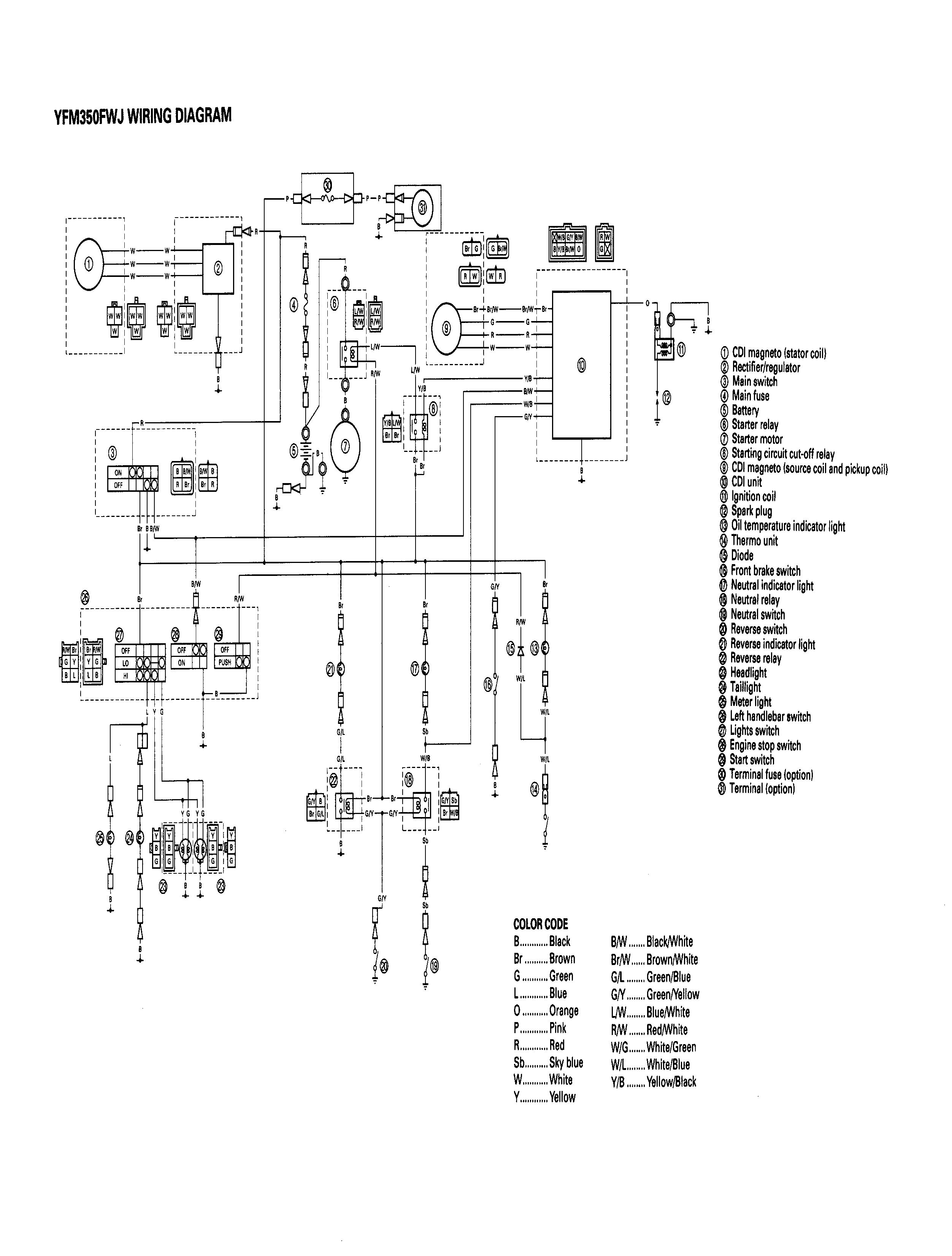 Yamaha Grizzly 660 Wiring Diagram | Free Wiring Diagram on
