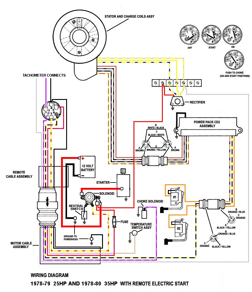 Yamaha Outboard Tachometer Wiring Diagram | Free Wiring Diagram on