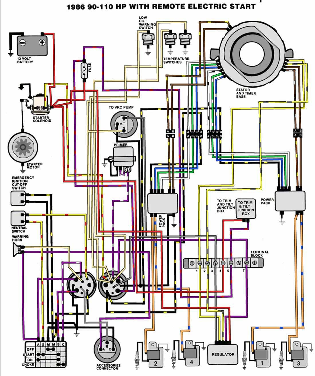 Yamaha Outboard Wiring Diagram