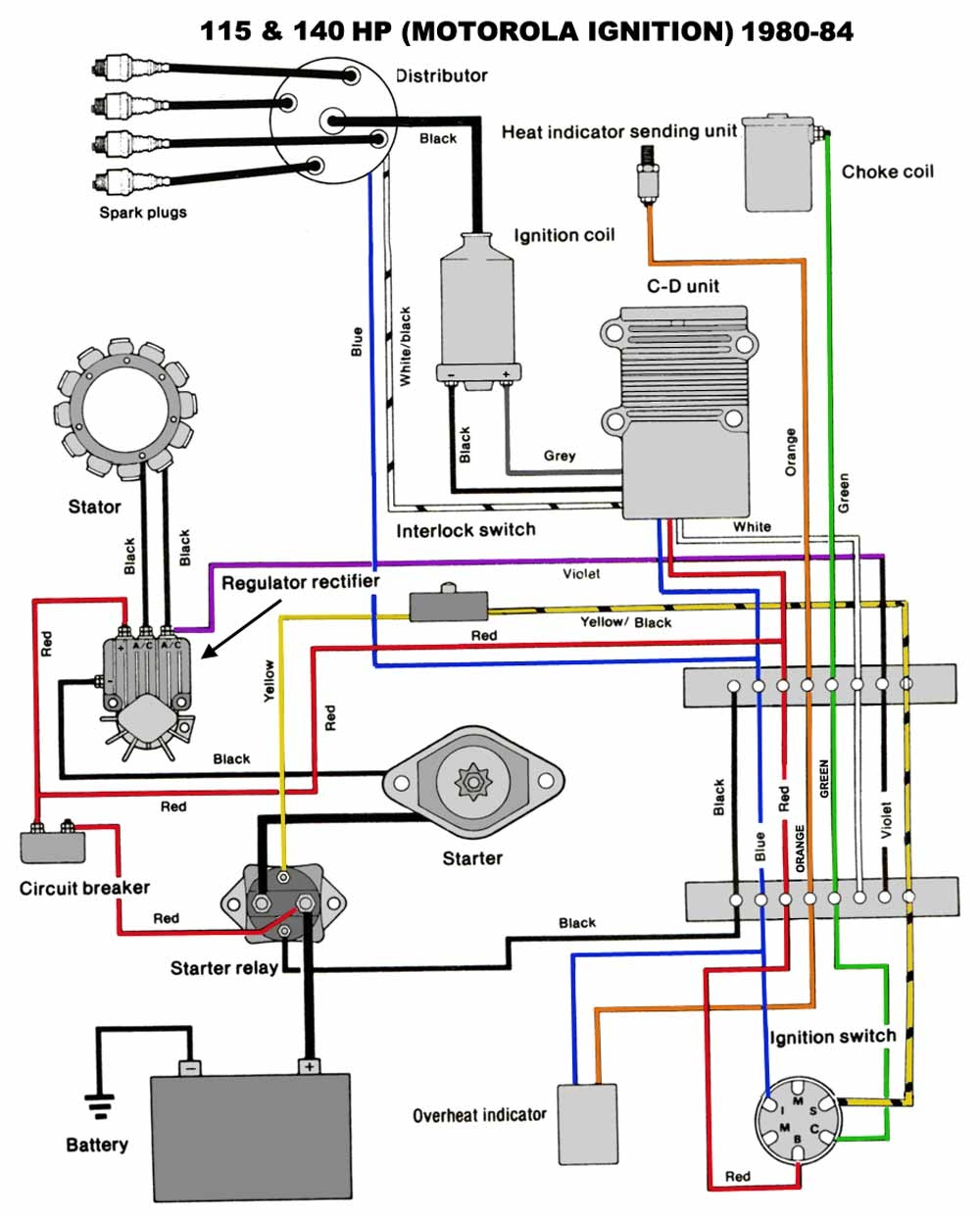 Stroke Mercury Outboard Kill Switch Wiring Diagram on