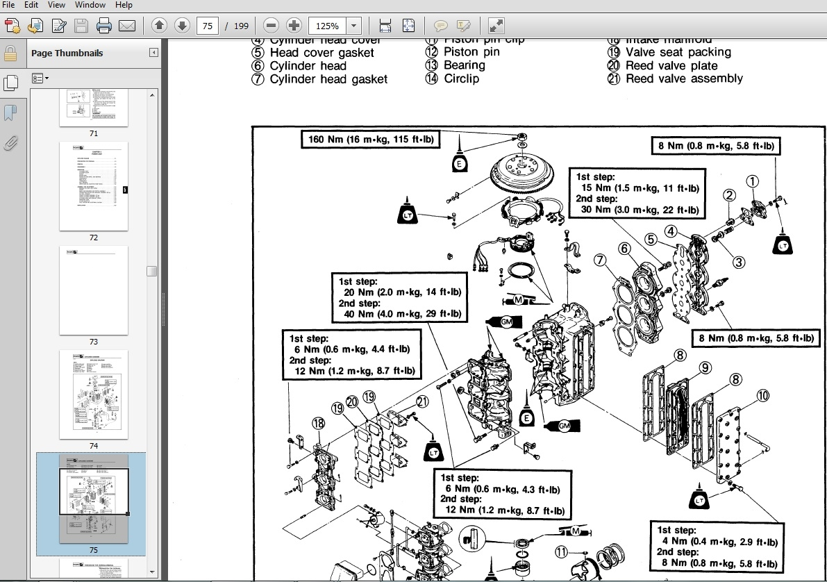 Yamaha Outboard Wiring Diagram Pdf