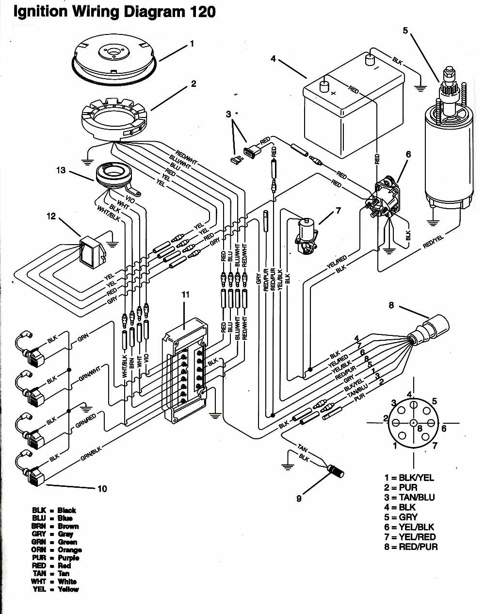 Yamaha Four Stroke Trim Wiring Diagram / Yamaha 50 Hp 4 ...