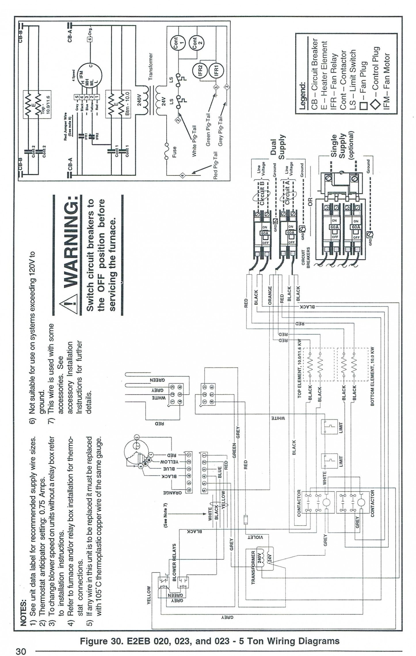Diagram Wiring A Furnace Overview